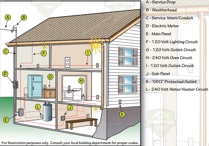 Electrical Diagram For Home