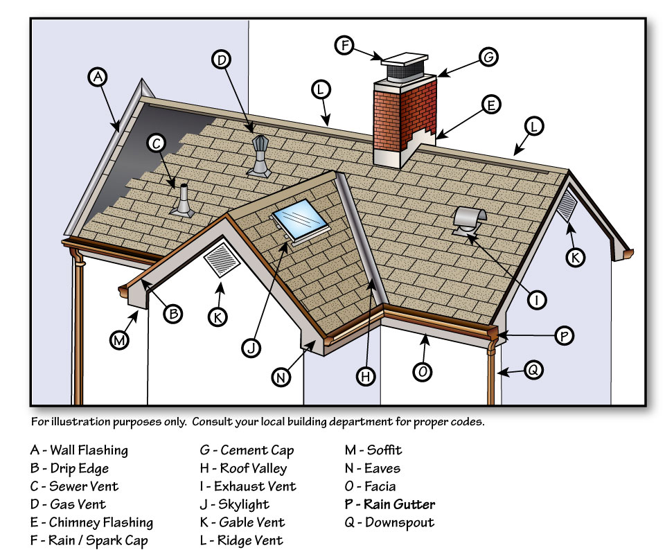 Roofing Go Inspect